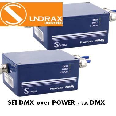 SUNDRAX SET DMX over POWER 2 DMX